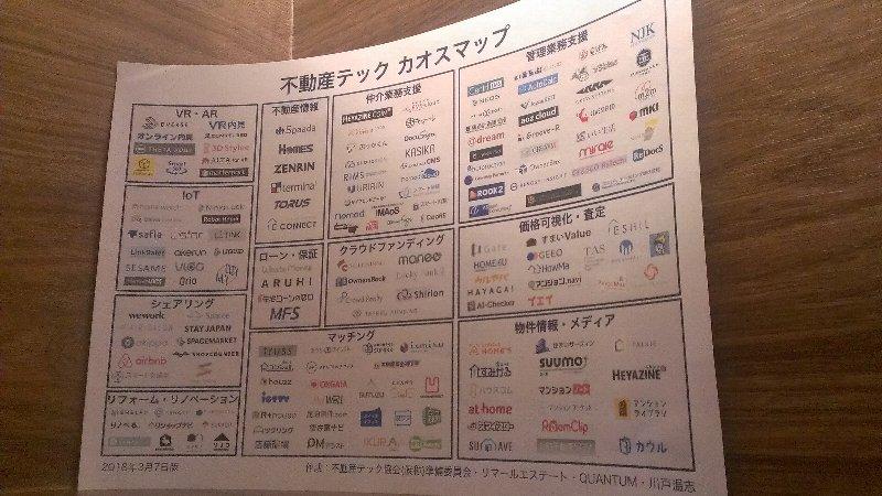 【速報】不動産テック業界のカオスマップがリニューアル!2018年3月7日版が公開