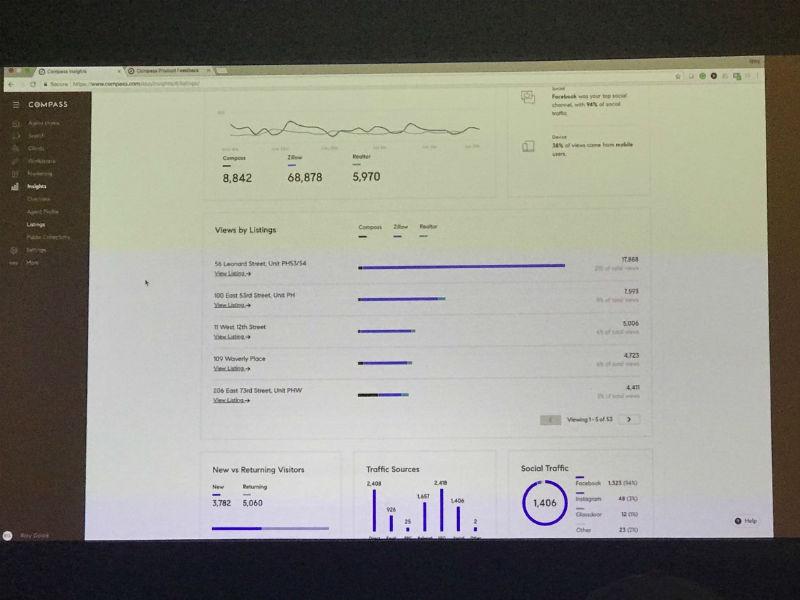 Compassの売り物件版Google Analytics