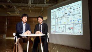 【完全版】日本とアメリカの不動産テックカオスマップを作った2人が業界トレンドを語る